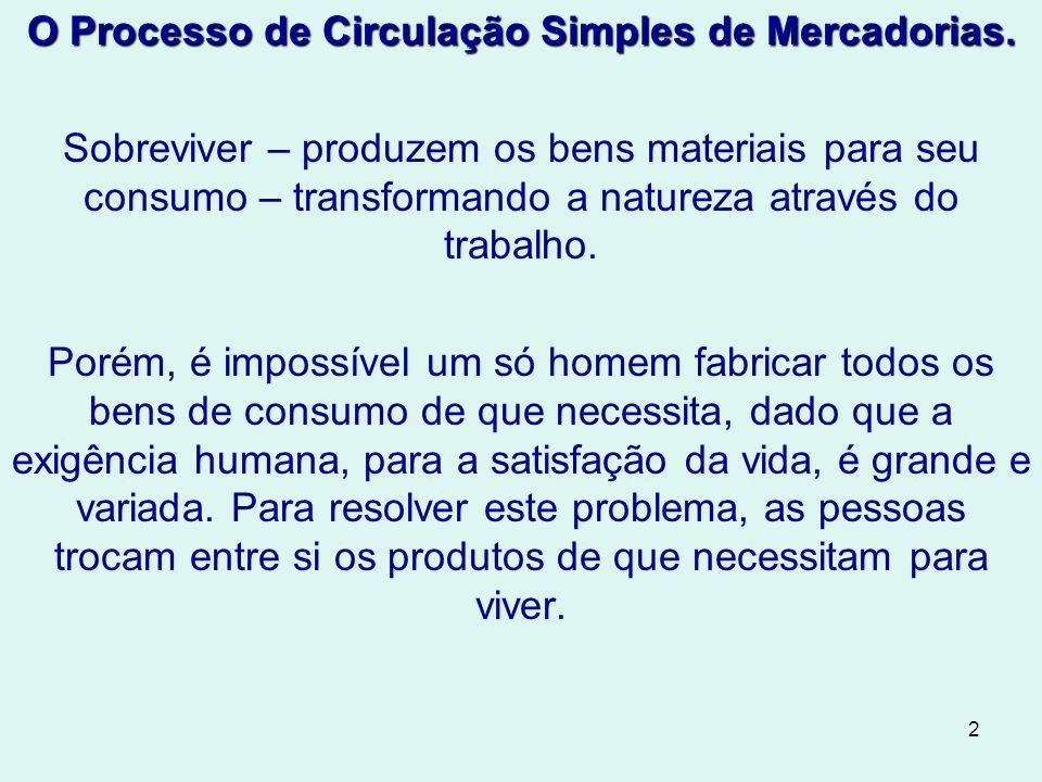 2 O Processo de Circulação Simples de Mercadorias.