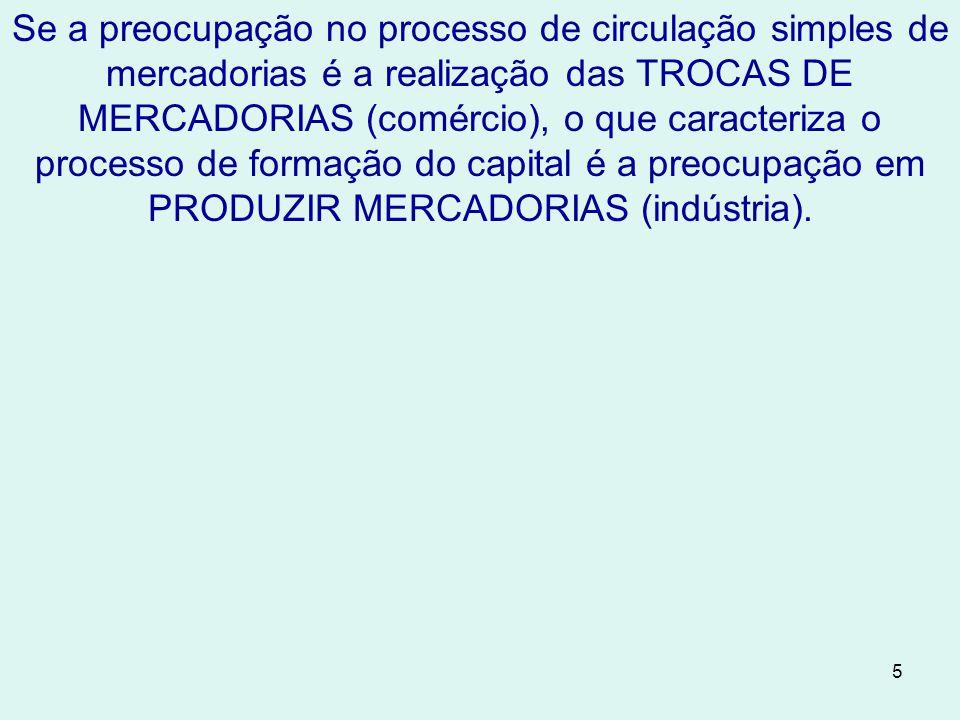 5 Se a preocupação no processo de circulação simples de mercadorias é a realização das TROCAS DE MERCADORIAS (comércio), o que caracteriza o processo de formação do capital é a preocupação em PRODUZIR MERCADORIAS (indústria).