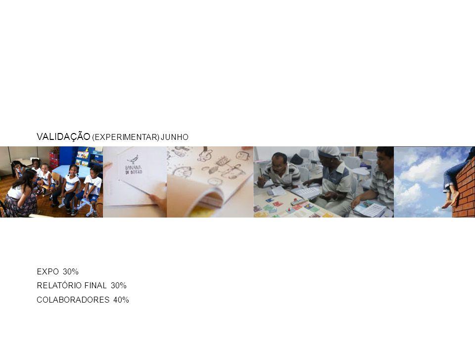 EXPO 30% RELATÓRIO FINAL 30% COLABORADORES 40% VALIDAÇÃO (EXPERIMENTAR) JUNHO