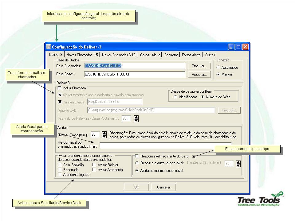 Definição de parâmetros para geração de alarmes; Personalização de subject Regras podem ser criadas somente para um TIPO Interpretação da regra do exemplo : Se em 30 minutos chegarem 05 solicitações de intervenção do tipo INFRAESTRUTURA ou sub-tipos deste tipo, e as solicitações forem de MAL-FUNCIONAMENTO e tiverem prioridade ALTA avisar a fila INFRAEST pelo email INFRAEST@TREETOOLS.COM.BR.