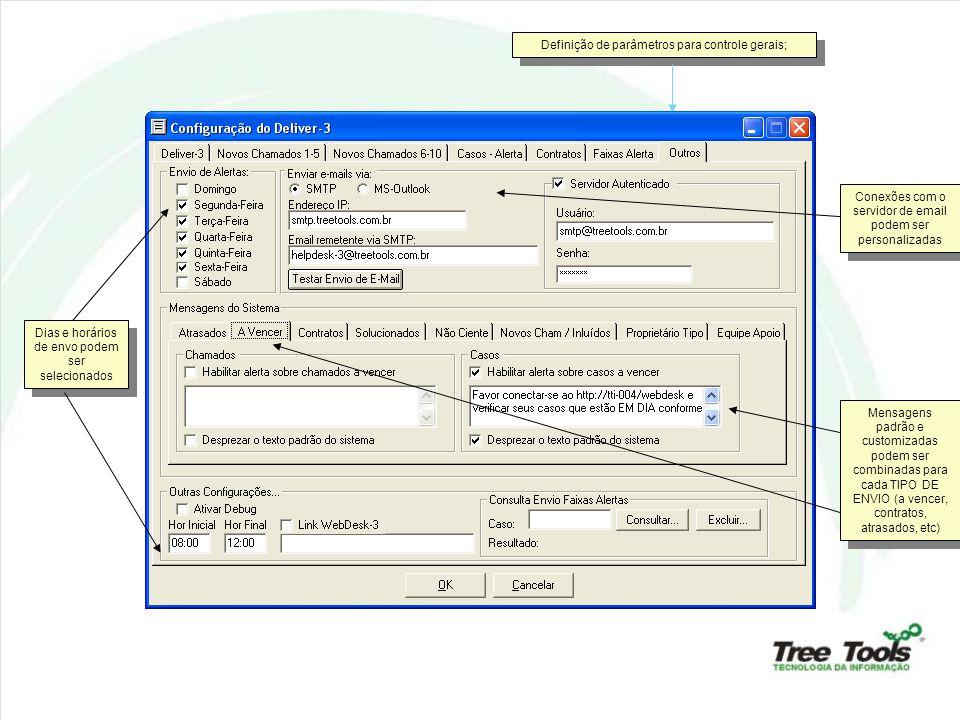 Definição de parâmetros para controle gerais; Dias e horários de envo podem ser selecionados Conexões com o servidor de email podem ser personalizadas Mensagens padrão e customizadas podem ser combinadas para cada TIPO DE ENVIO (a vencer, contratos, atrasados, etc)