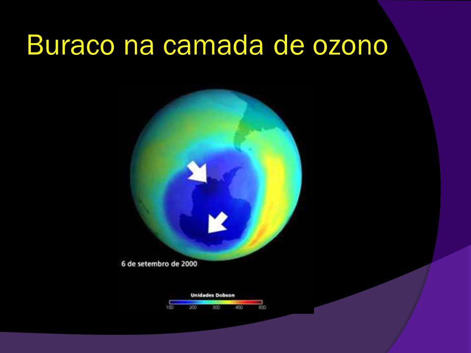 Buraco na camada de ozono