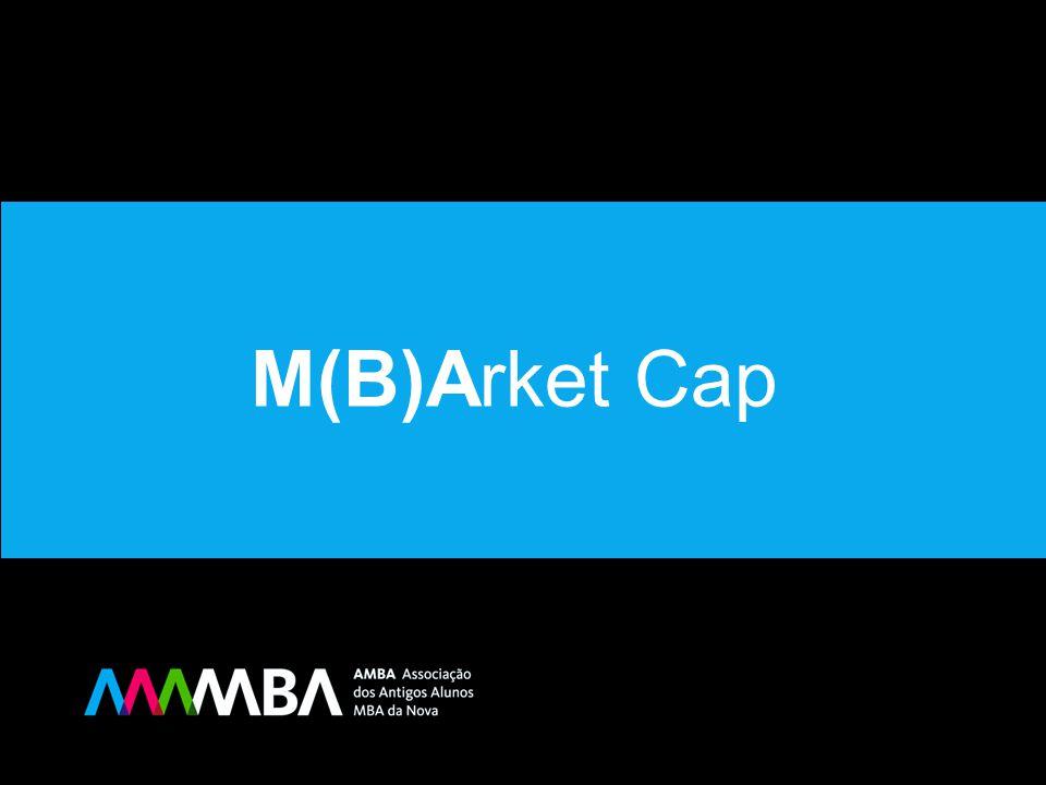 M(B)Arket Cap