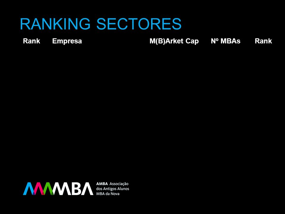 RANKING SECTORES Rank Empresa M(B)Arket Cap Nº MBAs Rank