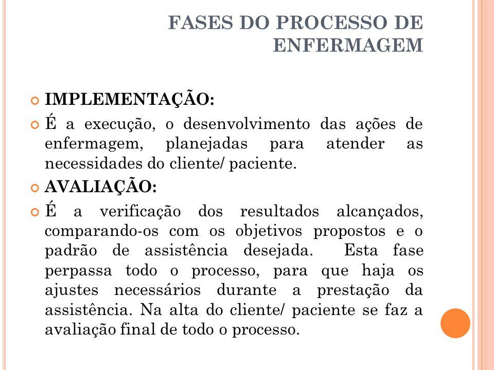 FASES DO PROCESSO DE ENFERMAGEM IMPLEMENTAÇÃO: É a execução, o desenvolvimento das ações de enfermagem, planejadas para atender as necessidades do cli