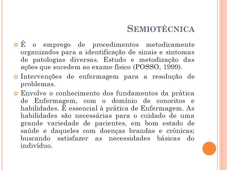 S EMIOTÉCNICA É o emprego de procedimentos metodicamente organizados para a identificação de sinais e sintomas de patologias diversas. Estudo e metodi