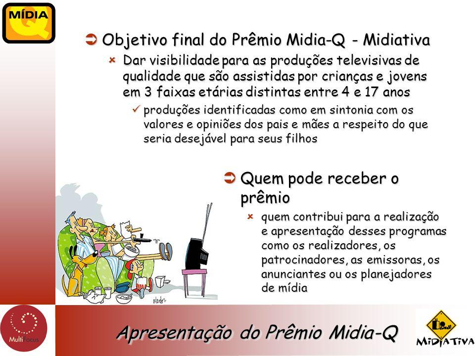 Apresentação do Prêmio Midia-Q Objetivo final do Prêmio Midia-Q - Midiativa Objetivo final do Prêmio Midia-Q - Midiativa Dar visibilidade para as prod