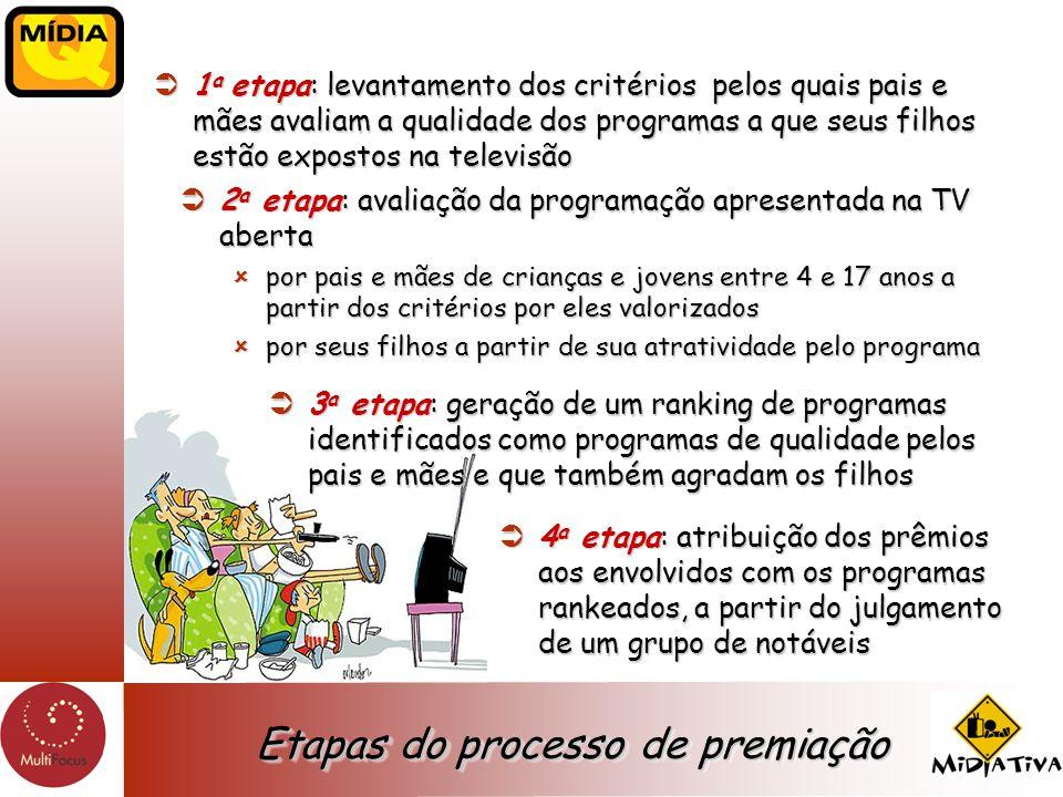 1 a etapa: levantamento dos critérios pelos quais pais e mães avaliam a qualidade dos programas a que seus filhos estão expostos na televisão 1 a etap