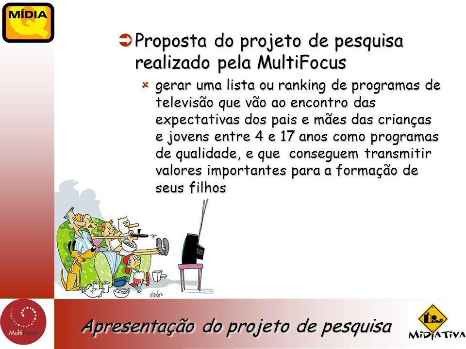 Proposta do projeto de pesquisa realizado pela MultiFocus Proposta do projeto de pesquisa realizado pela MultiFocus gerar uma lista ou ranking de prog