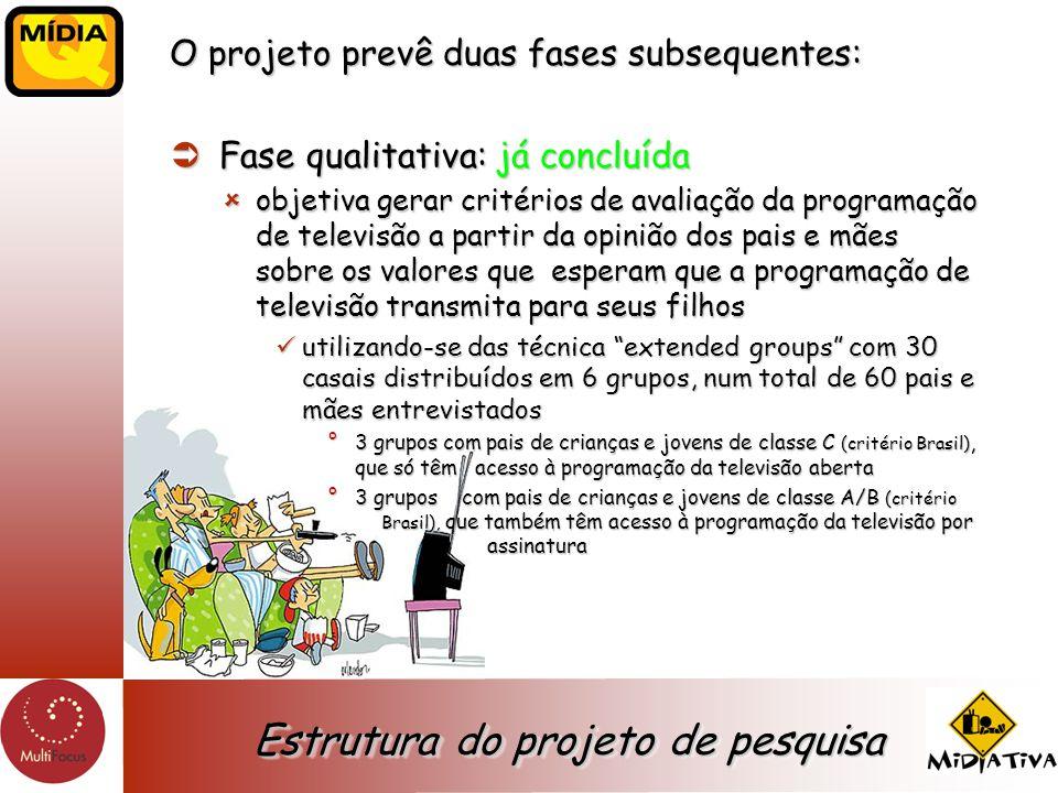 Estrutura do projeto de pesquisa O projeto prevê duas fases subsequentes: Fase qualitativa: já concluída Fase qualitativa: já concluída objetiva gerar