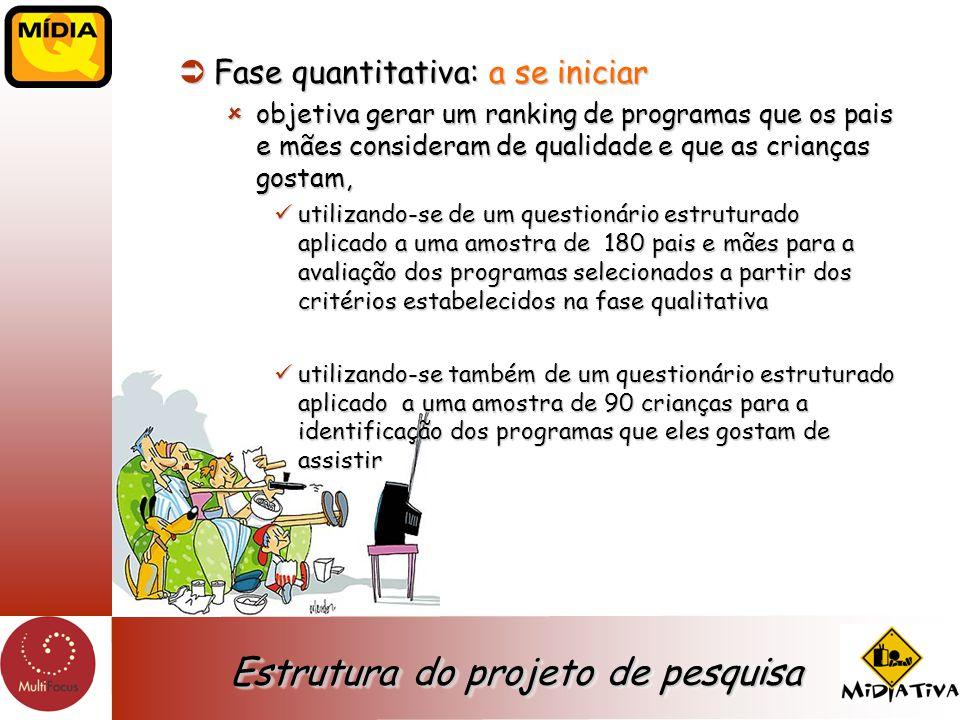 Fase quantitativa: a se iniciar Fase quantitativa: a se iniciar objetiva gerar um ranking de programas que os pais e mães consideram de qualidade e qu