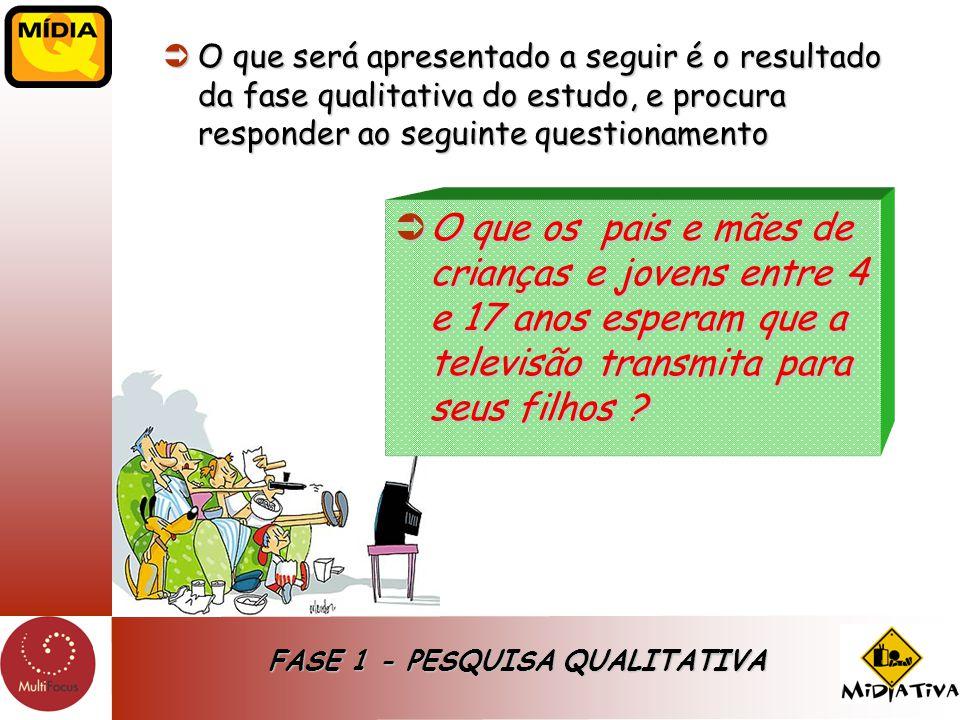 O que será apresentado a seguir é o resultado da fase qualitativa do estudo, e procura responder ao seguinte questionamento O que será apresentado a s