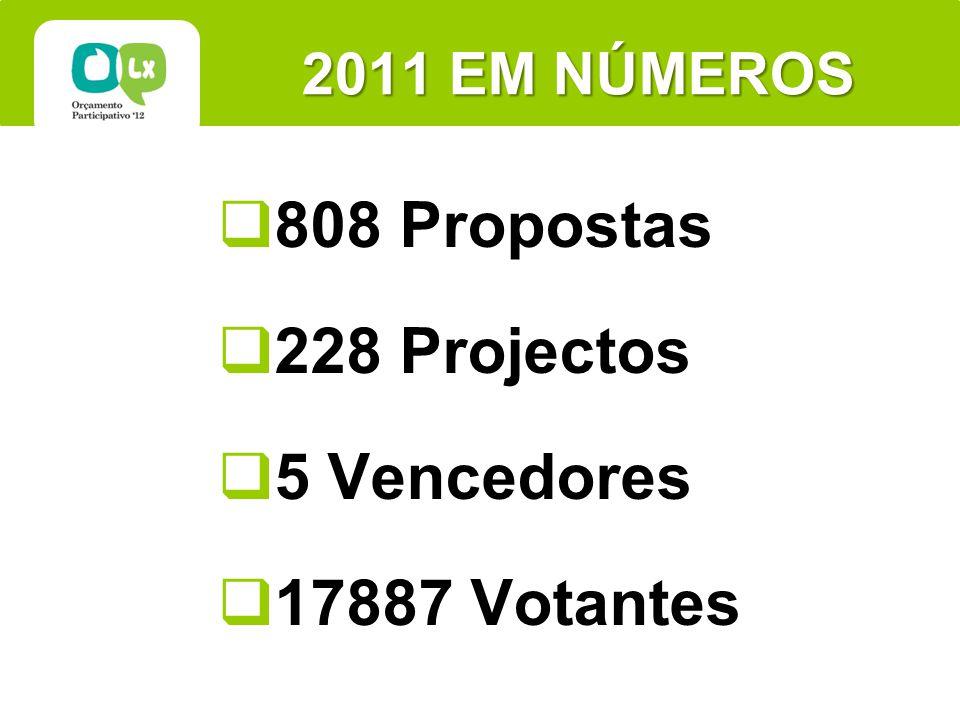 2011 EM NÚMEROS 808 Propostas 228 Projectos 5 Vencedores 17887 Votantes