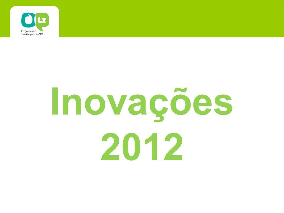 Inovações 2012