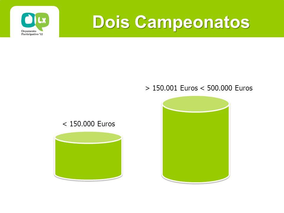 Dois Campeonatos < 150.000 Euros > 150.001 Euros < 500.000 Euros