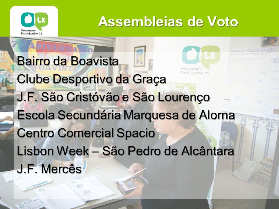 Assembleias de Voto Bairro da Boavista Clube Desportivo da Graça J.F.