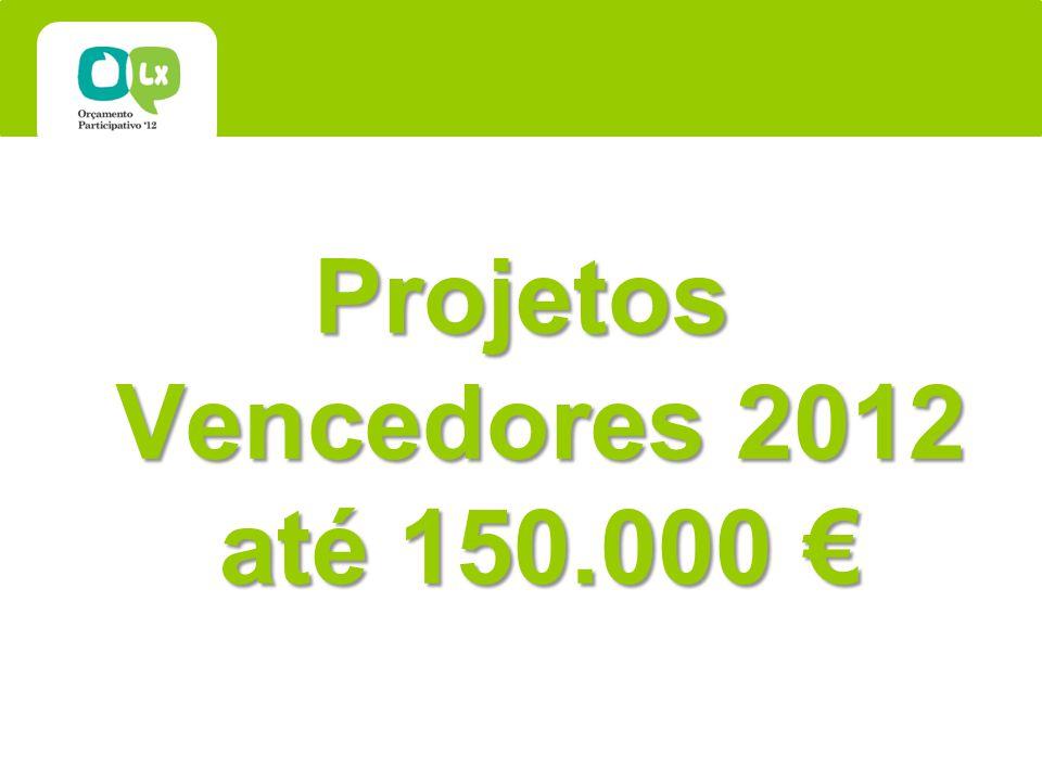 Projetos Vencedores 2012 até 150.000 Projetos Vencedores 2012 até 150.000