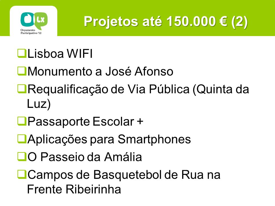Lisboa WIFI Monumento a José Afonso Requalificação de Via Pública (Quinta da Luz) Passaporte Escolar + Aplicações para Smartphones O Passeio da Amália Campos de Basquetebol de Rua na Frente Ribeirinha Projetos até 150.000 (2)