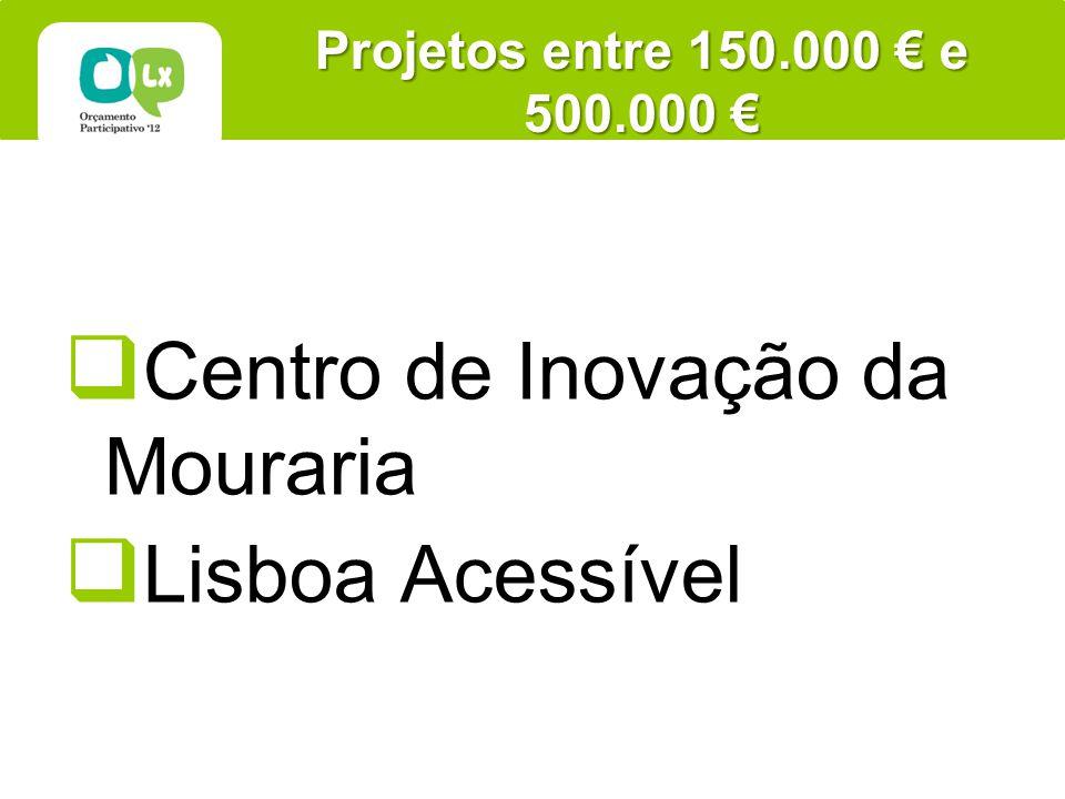 Centro de Inovação da Mouraria Lisboa Acessível Projetos entre 150.000 e 500.000 Projetos entre 150.000 e 500.000
