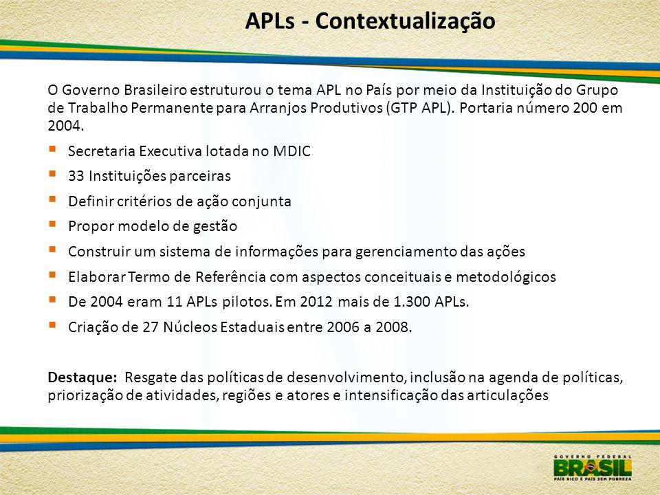 O Governo Brasileiro estruturou o tema APL no País por meio da Instituição do Grupo de Trabalho Permanente para Arranjos Produtivos (GTP APL). Portari