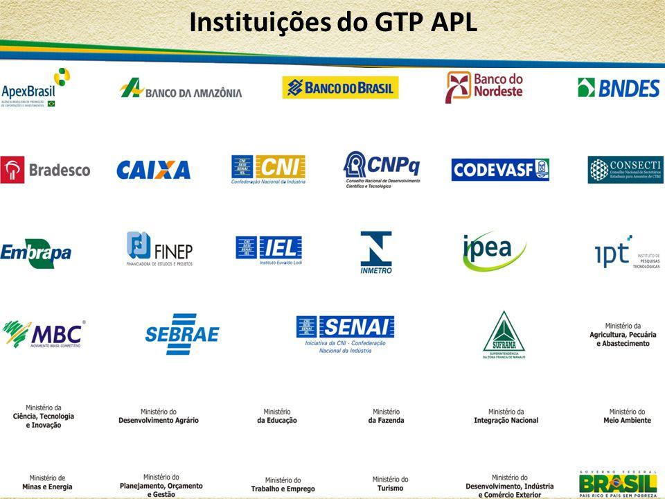 Instituições do GTP APL