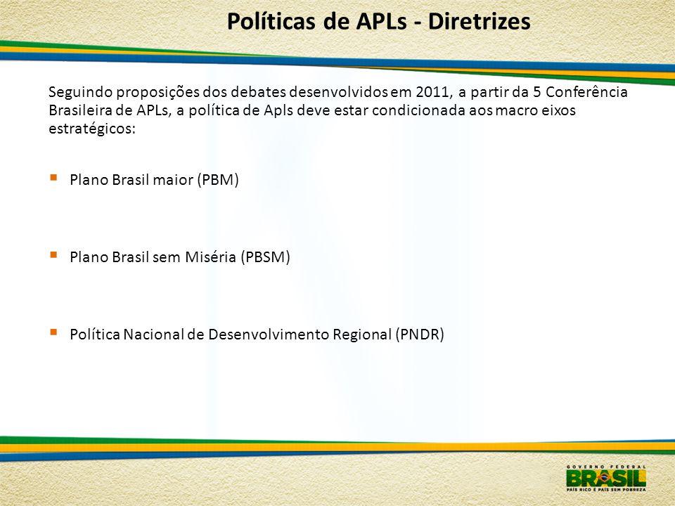 Seguindo proposições dos debates desenvolvidos em 2011, a partir da 5 Conferência Brasileira de APLs, a política de Apls deve estar condicionada aos m