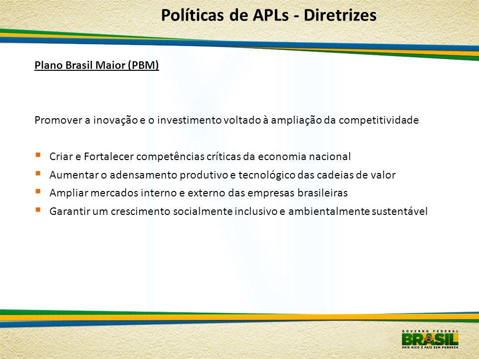 Plano Brasil Maior (PBM) Promover a inovação e o investimento voltado à ampliação da competitividade Criar e Fortalecer competências críticas da econo