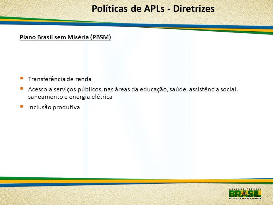 Plano Brasil sem Miséria (PBSM) Transferência de renda Acesso a serviços públicos, nas áreas da educação, saúde, assistência social, saneamento e ener