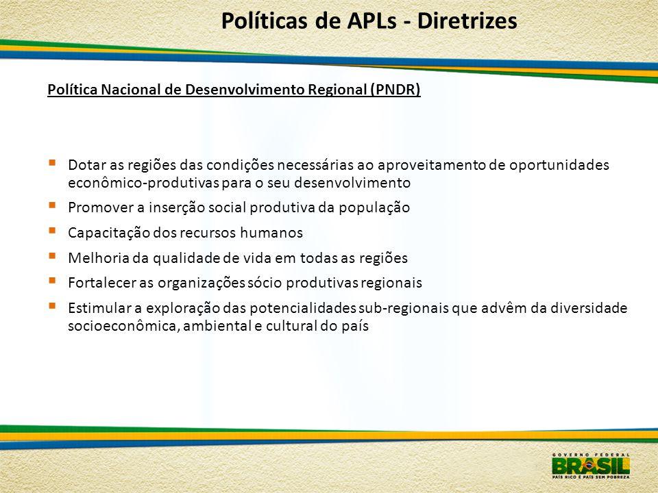 Política Nacional de Desenvolvimento Regional (PNDR) Dotar as regiões das condições necessárias ao aproveitamento de oportunidades econômico-produtiva