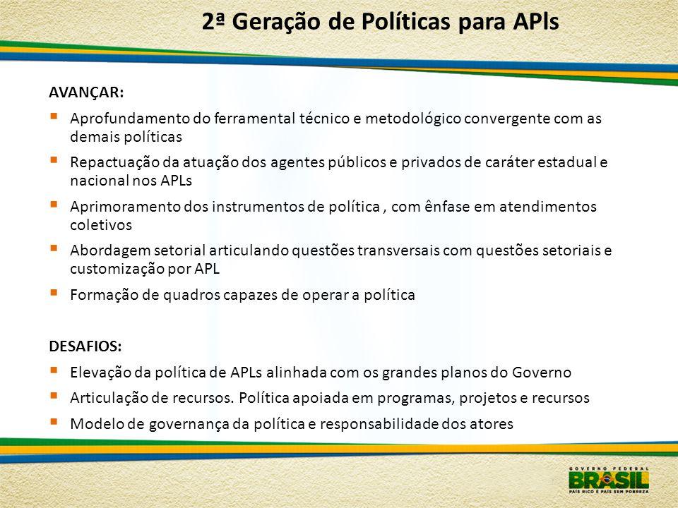 AVANÇAR: Aprofundamento do ferramental técnico e metodológico convergente com as demais políticas Repactuação da atuação dos agentes públicos e privad