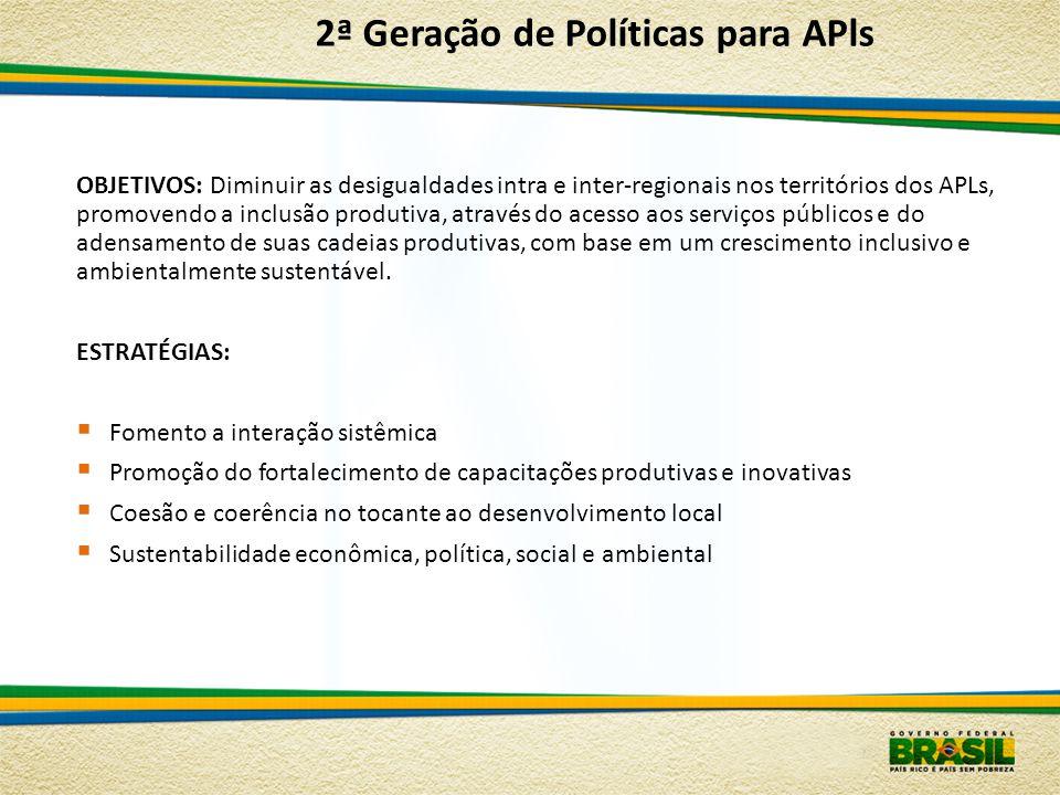 OBJETIVOS: Diminuir as desigualdades intra e inter-regionais nos territórios dos APLs, promovendo a inclusão produtiva, através do acesso aos serviços