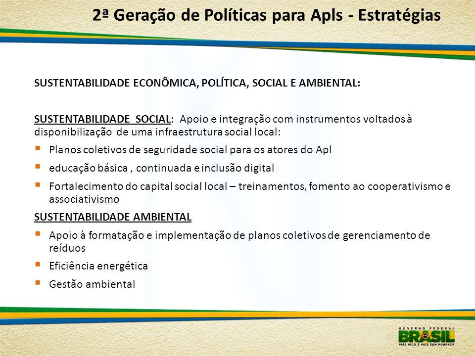 SUSTENTABILIDADE ECONÔMICA, POLÍTICA, SOCIAL E AMBIENTAL: SUSTENTABILIDADE SOCIAL: Apoio e integração com instrumentos voltados à disponibilização de