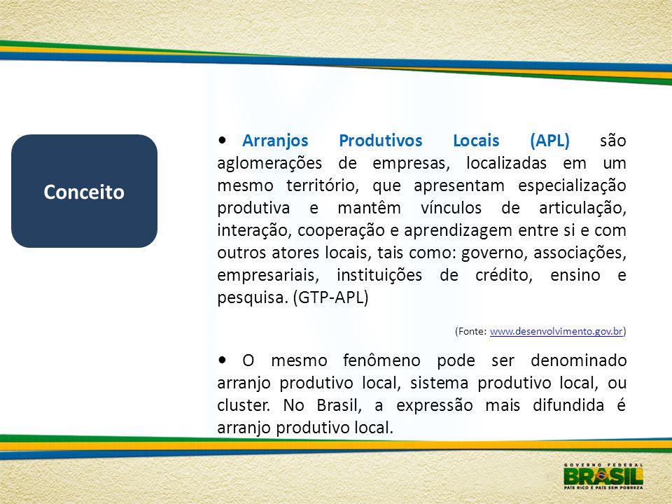 Conceito Arranjos Produtivos Locais (APL) são aglomerações de empresas, localizadas em um mesmo território, que apresentam especialização produtiva e