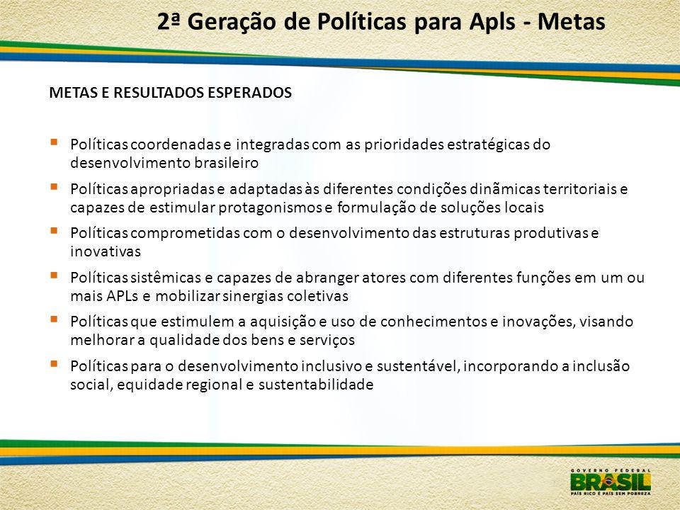 METAS E RESULTADOS ESPERADOS Políticas coordenadas e integradas com as prioridades estratégicas do desenvolvimento brasileiro Políticas apropriadas e