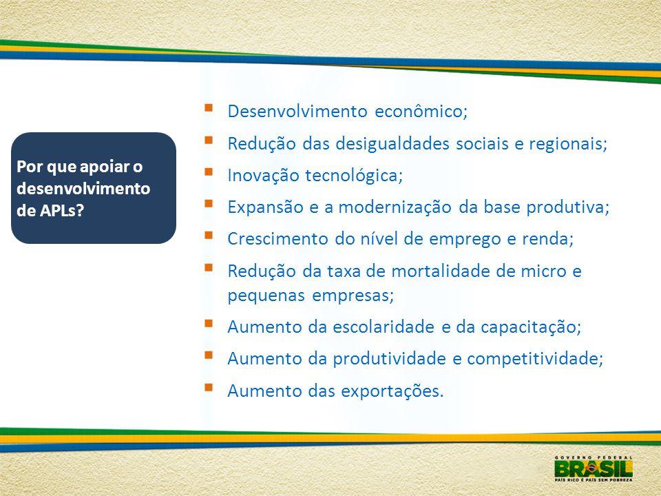 Critérios para o estímulo a APLs e concentrações regionais de empresas Critérios setoriais baseados na relevância e repercussão socioeconômica da atividade chave do APL (impacto no PIB, na produtividade e competitividade do setor, nas exportações e no nível de emprego) : Vocações e competências regionais para o fornecimento de bens e serviços; Importância estratégica para o país; Complexidade tecnológica envolvida e exigências de conhecimento acumulado; Demanda (tamanho e escala do mercado brasileiro do setor escolhido); Diversidade de serviços/soluções e equipamentos utilizados; Concentração de segmentos de mercado (predominância de empresas transnacionais de grande porte); Bens e equipamentos com tecnologia de base com produção em larga escala; Serviços especializados de alta tecnologia; Vantagem competitiva geográfica.
