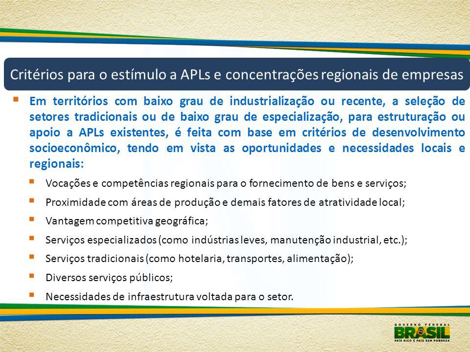 Seguindo proposições dos debates desenvolvidos em 2011, a partir da 5 Conferência Brasileira de APLs, a política de Apls deve estar condicionada aos macro eixos estratégicos: Plano Brasil maior (PBM) Plano Brasil sem Miséria (PBSM) Política Nacional de Desenvolvimento Regional (PNDR) Políticas de APLs - Diretrizes