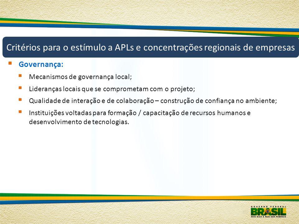 Plano Brasil Maior (PBM) Promover a inovação e o investimento voltado à ampliação da competitividade Criar e Fortalecer competências críticas da economia nacional Aumentar o adensamento produtivo e tecnológico das cadeias de valor Ampliar mercados interno e externo das empresas brasileiras Garantir um crescimento socialmente inclusivo e ambientalmente sustentável Políticas de APLs - Diretrizes