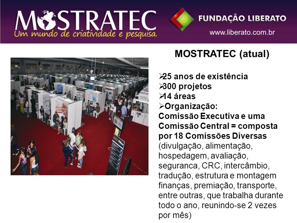 MOSTRATEC (atual) 25 anos de existência 300 projetos 14 áreas Organização: Comissão Executiva e uma Comissão Central = composta por 18 Comissões Diver