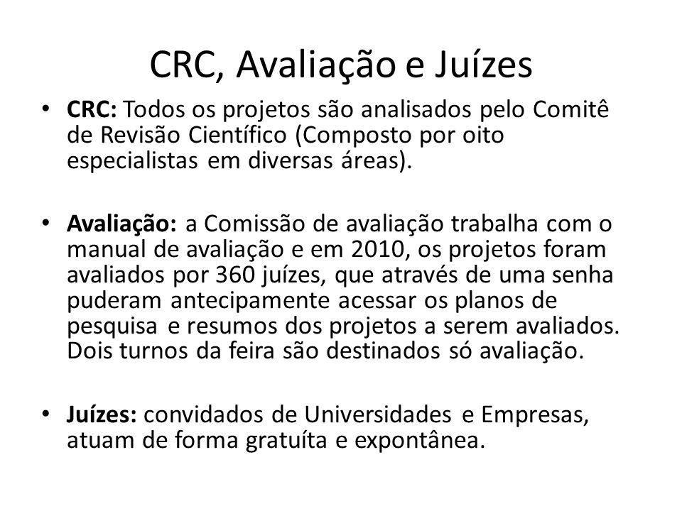 CRC, Avaliação e Juízes CRC: Todos os projetos são analisados pelo Comitê de Revisão Científico (Composto por oito especialistas em diversas áreas). A