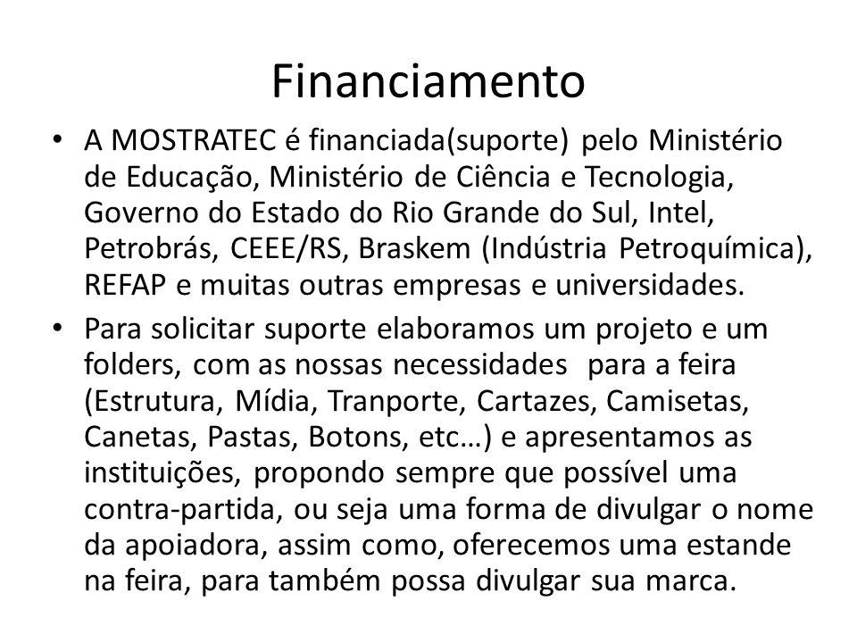 Financiamento A MOSTRATEC é financiada(suporte) pelo Ministério de Educação, Ministério de Ciência e Tecnologia, Governo do Estado do Rio Grande do Su