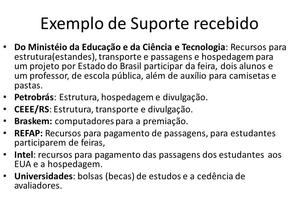 Exemplo de Suporte recebido Do Ministéio da Educação e da Ciência e Tecnologia: Recursos para estrutura(estandes), transporte e passagens e hospedagem