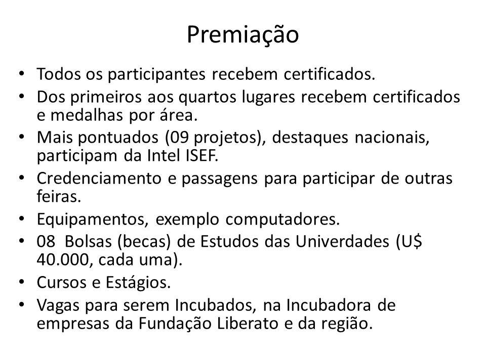 Premiação Todos os participantes recebem certificados. Dos primeiros aos quartos lugares recebem certificados e medalhas por área. Mais pontuados (09