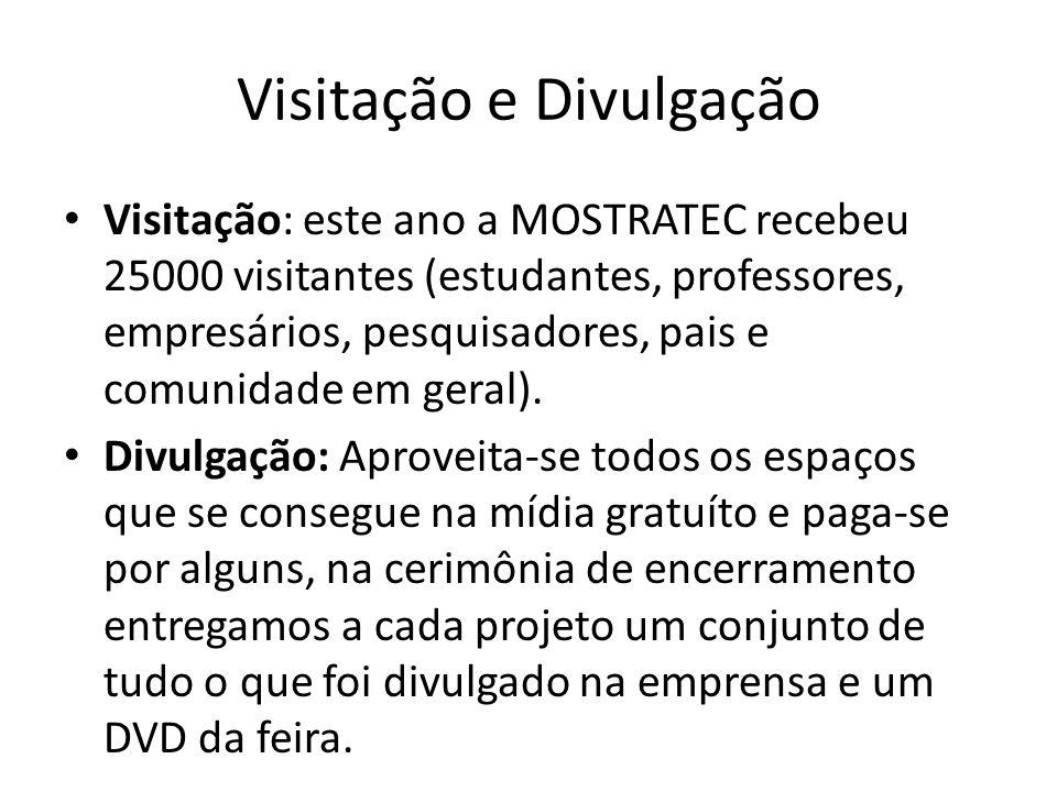 Visitação e Divulgação Visitação: este ano a MOSTRATEC recebeu 25000 visitantes (estudantes, professores, empresários, pesquisadores, pais e comunidad