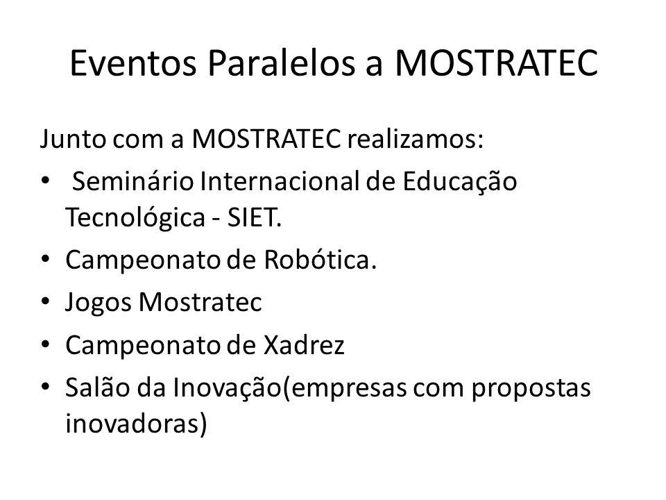 Eventos Paralelos a MOSTRATEC Junto com a MOSTRATEC realizamos: Seminário Internacional de Educação Tecnológica - SIET. Campeonato de Robótica. Jogos