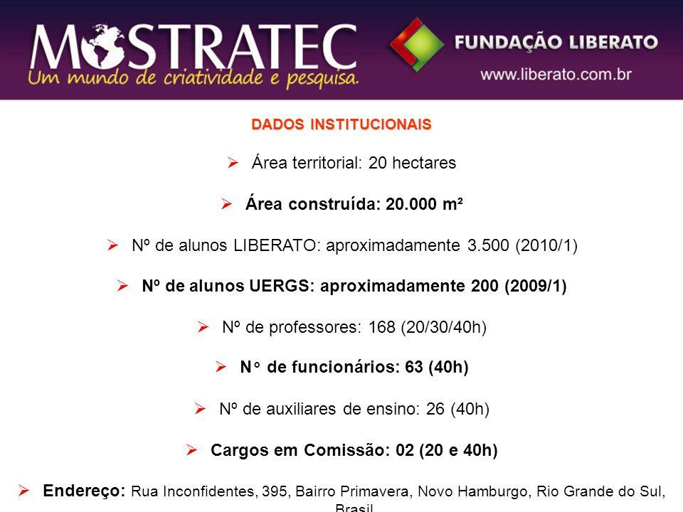 Área territorial: 20 hectares Área construída: 20.000 m² Nº de alunos LIBERATO: aproximadamente 3.500 (2010/1) Nº de alunos UERGS: aproximadamente 200