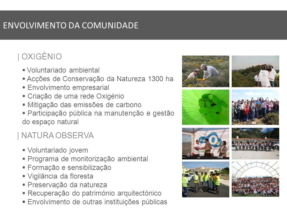 | OXIGÉNIO ENVOLVIMENTO DA COMUNIDADE | NATURA OBSERVA Voluntariado ambiental Acções de Conservação da Natureza 1300 ha Envolvimento empresarial Criação de uma rede Oxigénio Mitigação das emissões de carbono Participação pública na manutenção e gestão do espaço natural Voluntariado jovem Programa de monitorização ambiental Formação e sensibilização Vigilância da floresta Preservação da natureza Recuperação do património arquitectónico Envolvimento de outras instituições públicas