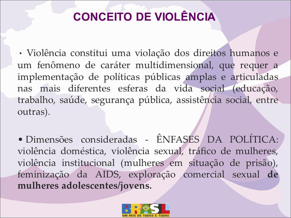 CONCEITO DE VIOLÊNCIA Violência constitui uma violação dos direitos humanos e um fenômeno de caráter multidimensional, que requer a implementação de p