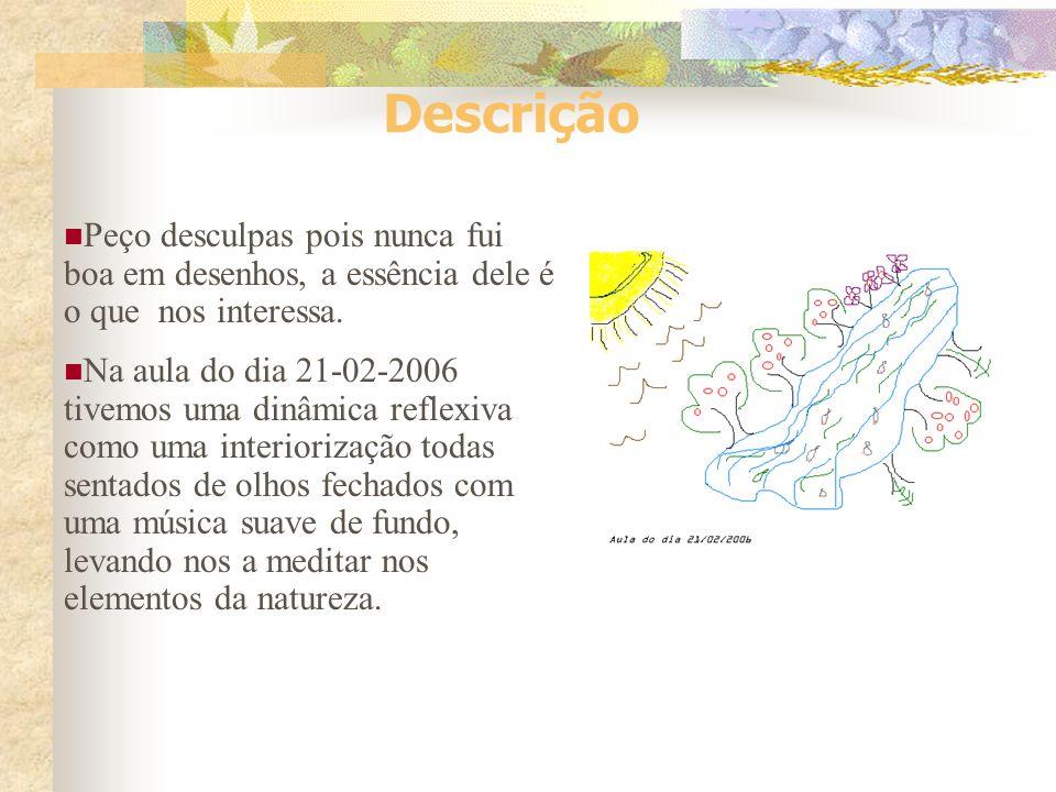 Metodologia Nº de participantes: 15 a 30 pessoas + ou – Objetivos: Sondagem, diagnóstico para conhecimento do grupo. Como está o grupo:Retrato do grup
