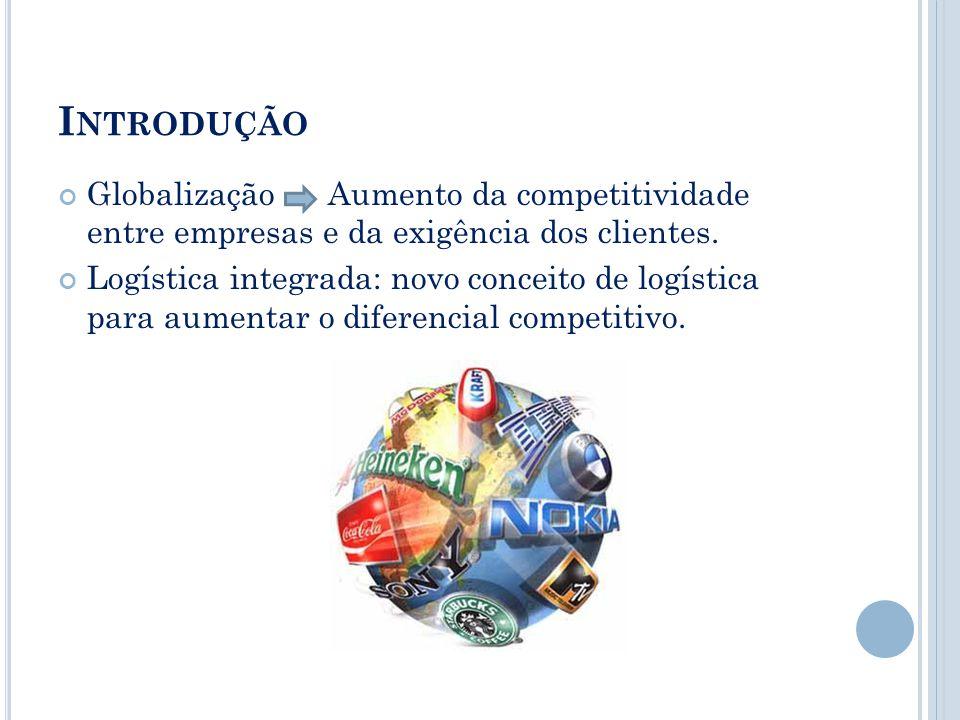 I NTRODUÇÃO Globalização Aumento da competitividade entre empresas e da exigência dos clientes. Logística integrada: novo conceito de logística para a
