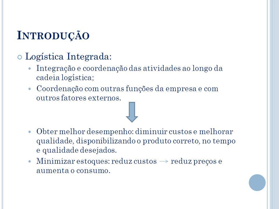 I NTRODUÇÃO Logística Integrada: Integração e coordenação das atividades ao longo da cadeia logística; Coordenação com outras funções da empresa e com